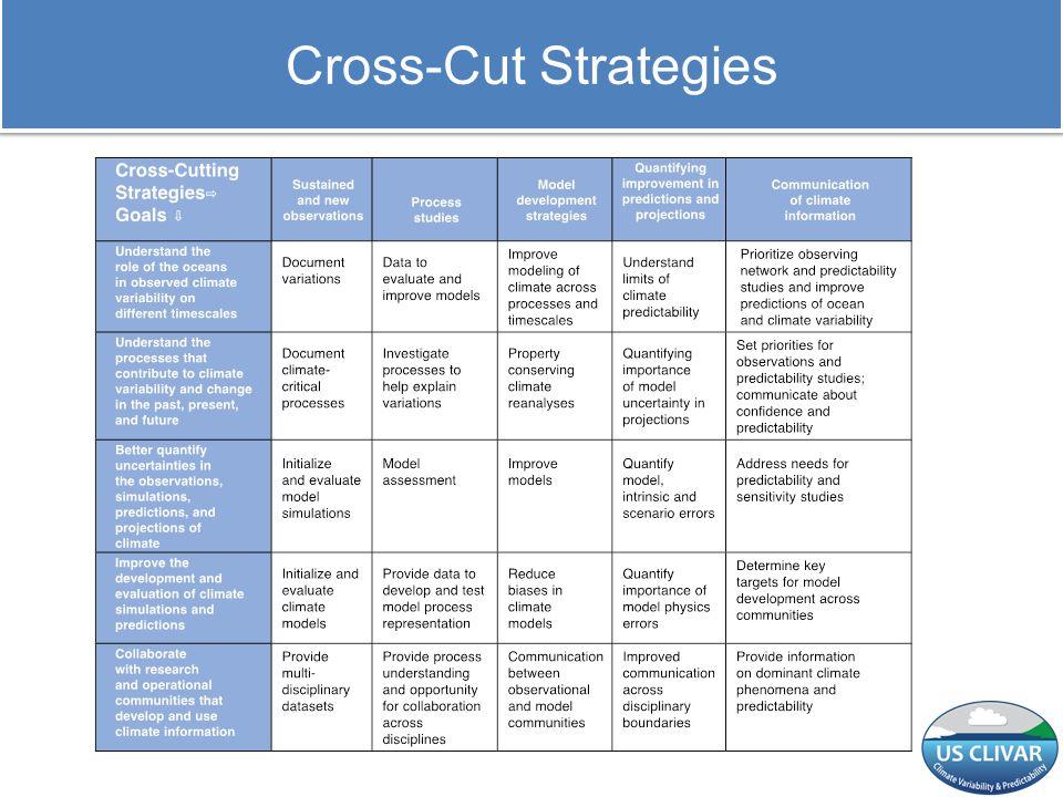 Cross-Cut Strategies