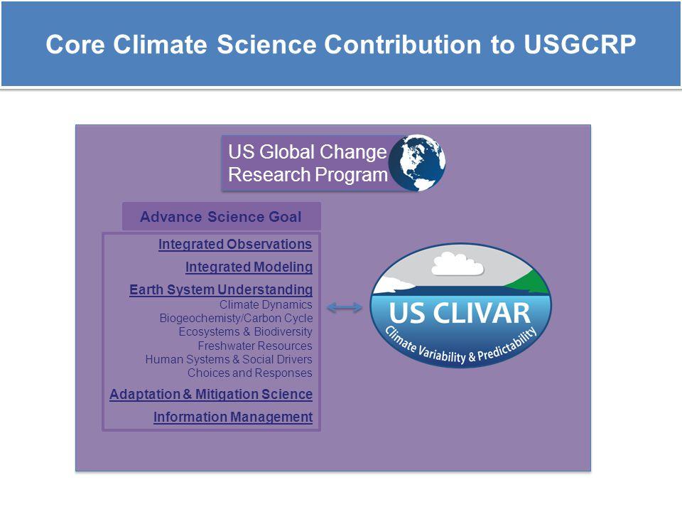 Core Climate Science Contribution to USGCRP
