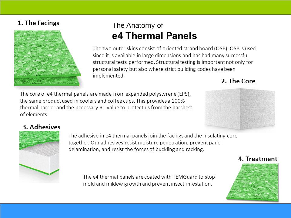 The Anatomy of e4 Thermal Panels