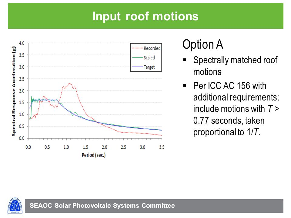 Option A Input roof motions Spectrally matched roof motions