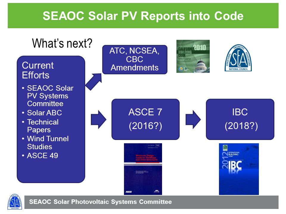 SEAOC Solar PV Reports into Code