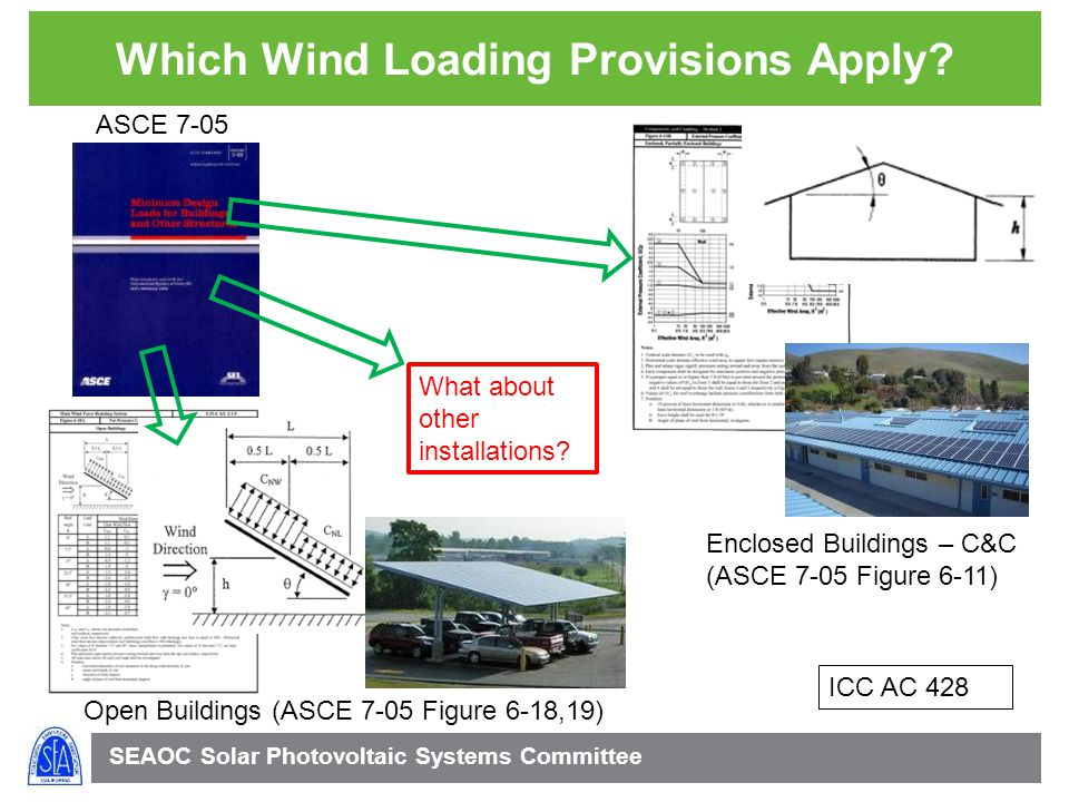 Which Wind Loading Provisions Apply