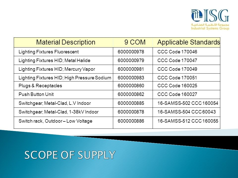 SCOPE OF SUPPLY Material Description 9 COM Applicable Standards