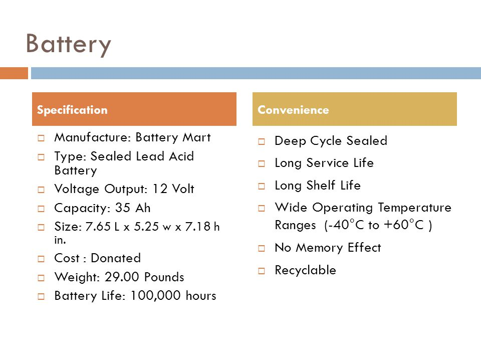 Battery Manufacture: Battery Mart Type: Sealed Lead Acid Battery