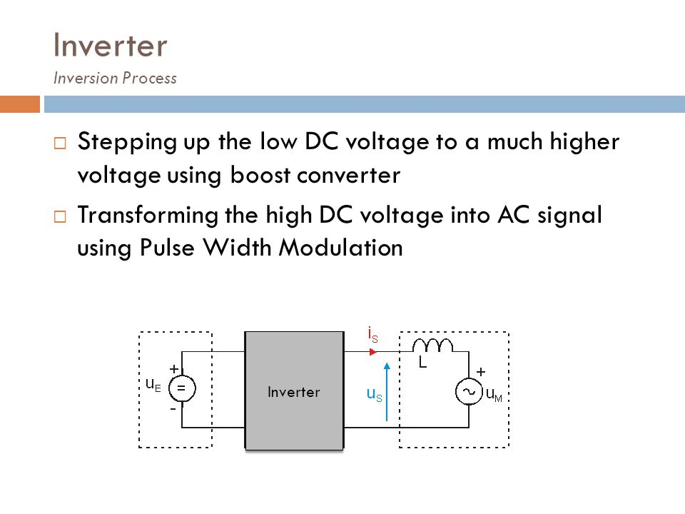 Inverter Inversion Process