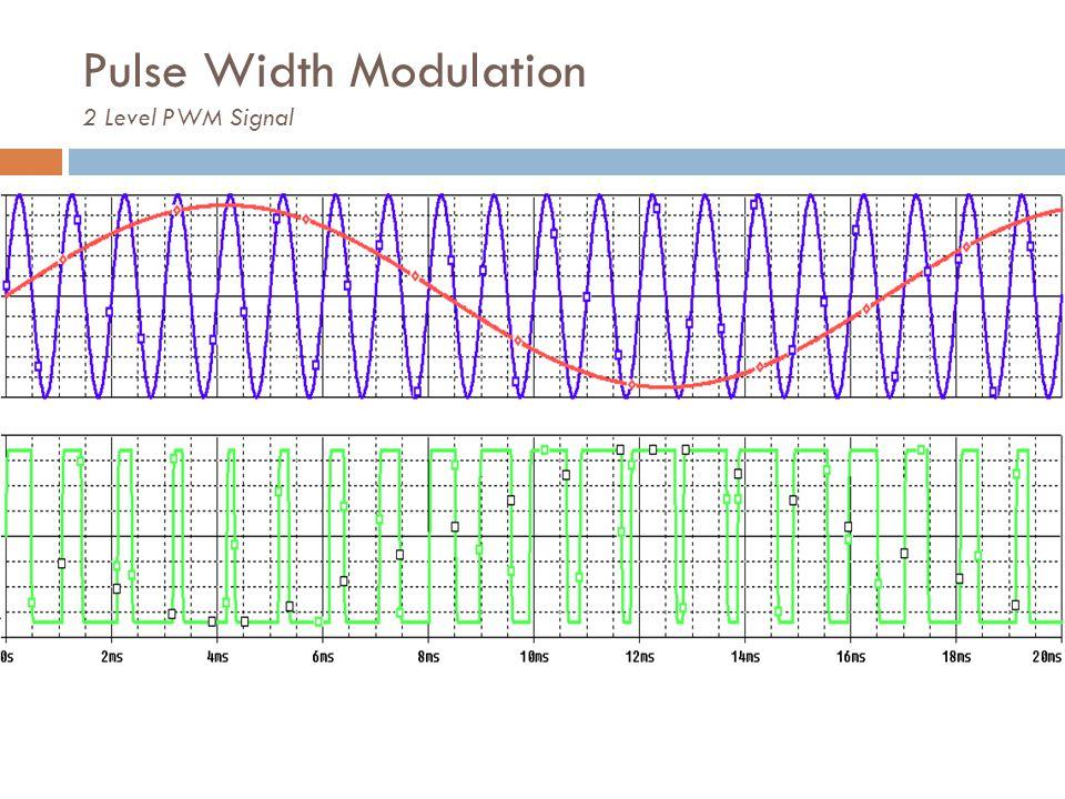 Pulse Width Modulation 2 Level PWM Signal