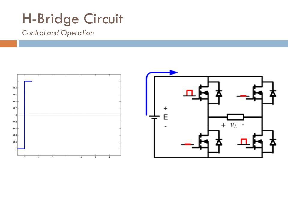 H-Bridge Circuit Control and Operation
