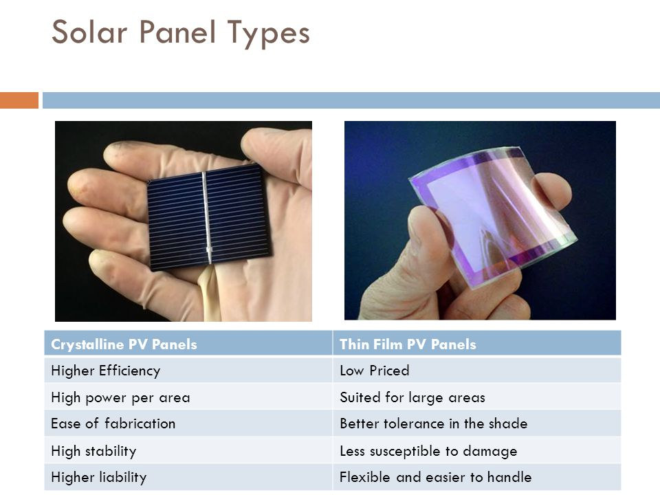Solar Panel Types Crystalline PV Panels Thin Film PV Panels