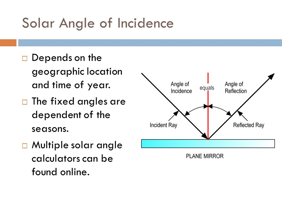 Solar Angle of Incidence