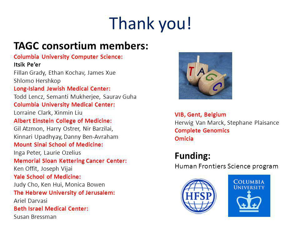 Thank you! TAGC consortium members: Funding: