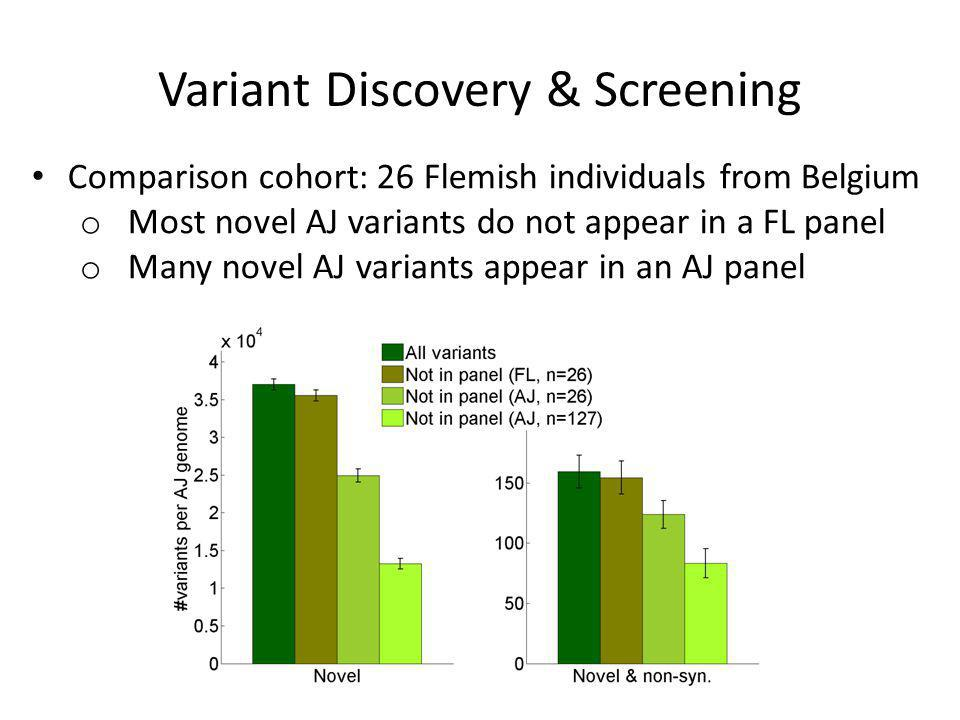 Variant Discovery & Screening