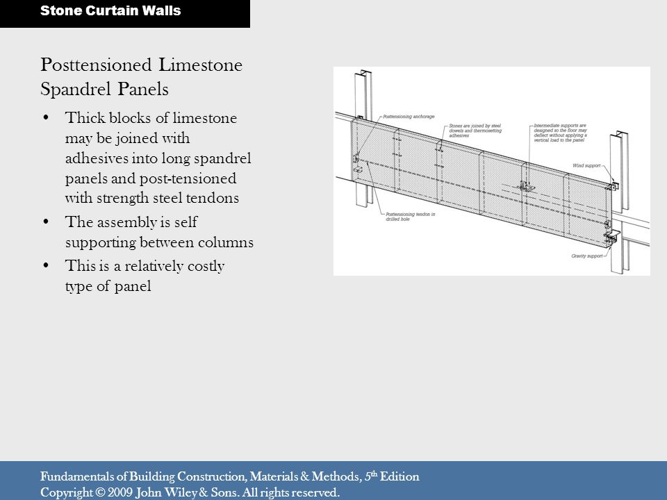 Posttensioned Limestone Spandrel Panels