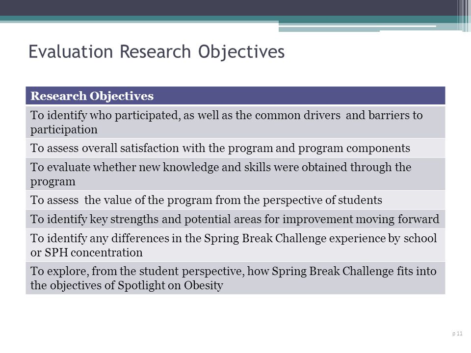 Evaluation Research Objectives