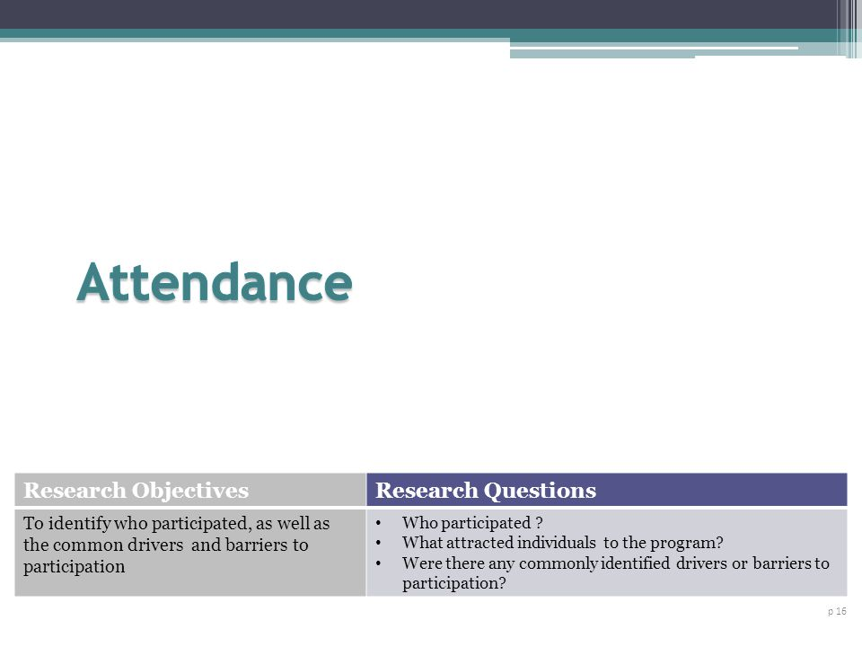 Attendance Research Objectives Research Questions