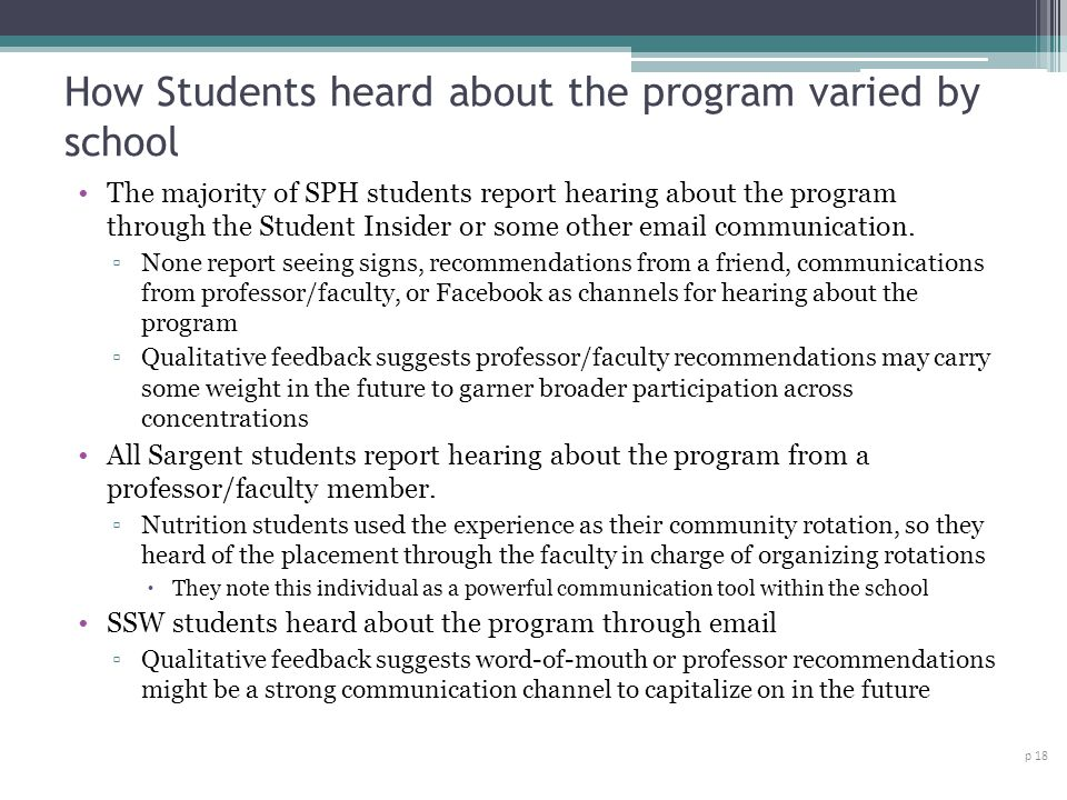 How Students heard about the program varied by school
