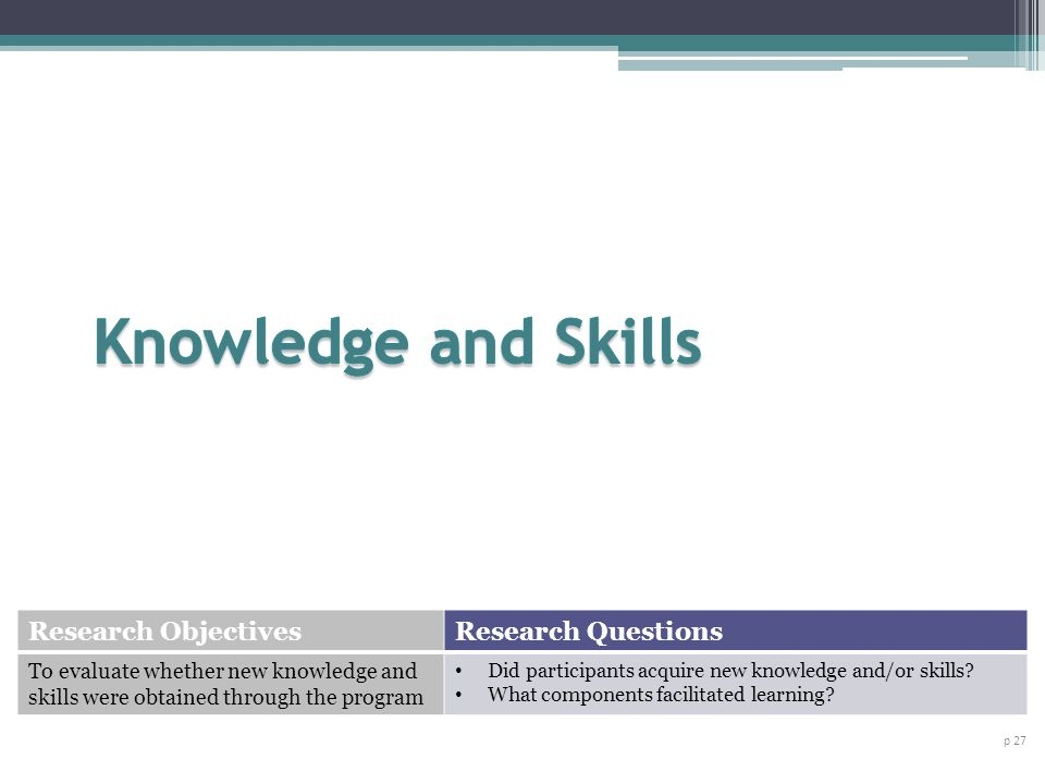 Knowledge and Skills Research Objectives Research Questions