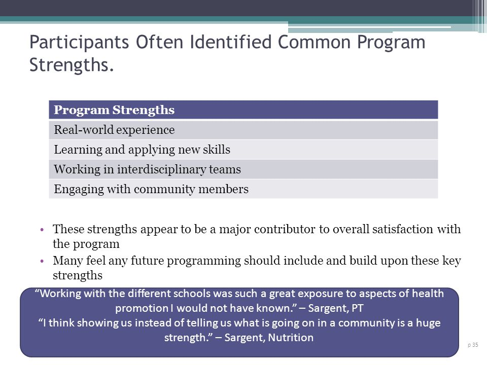 Participants Often Identified Common Program Strengths.