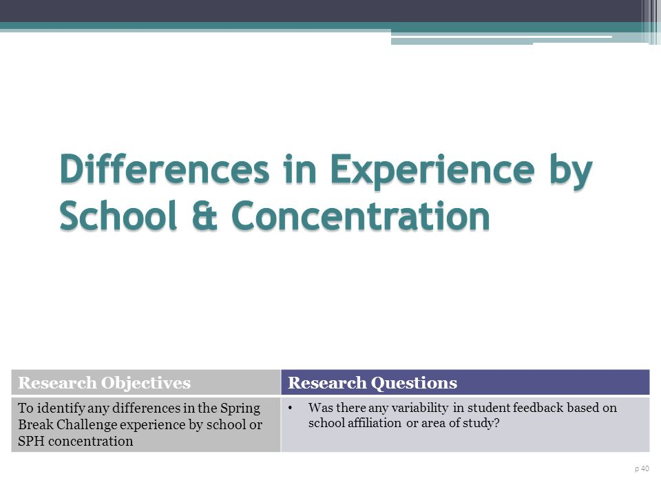 Differences in Experience by School & Concentration