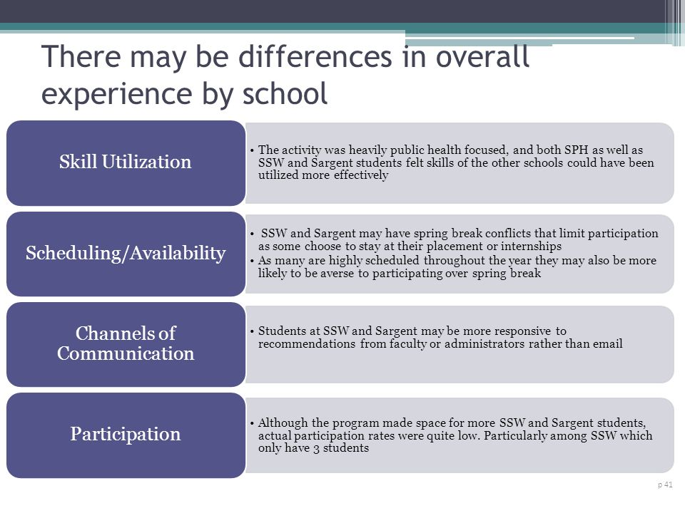 There may be differences in overall experience by school