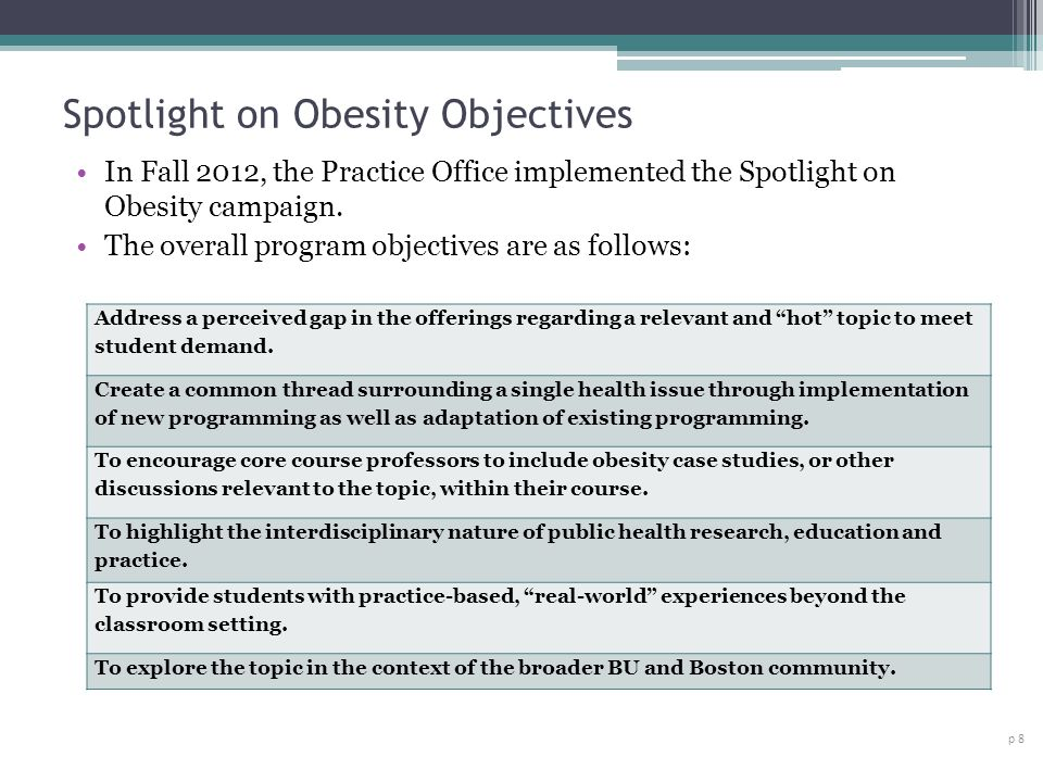 Spotlight on Obesity Objectives