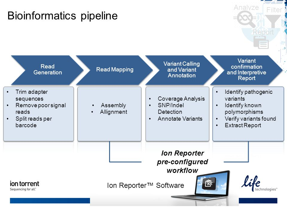 Bioinformatics pipeline