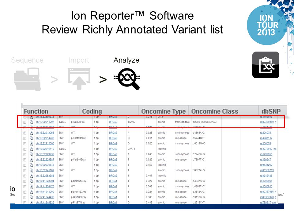 Ion Reporter™ Software Review Richly Annotated Variant list