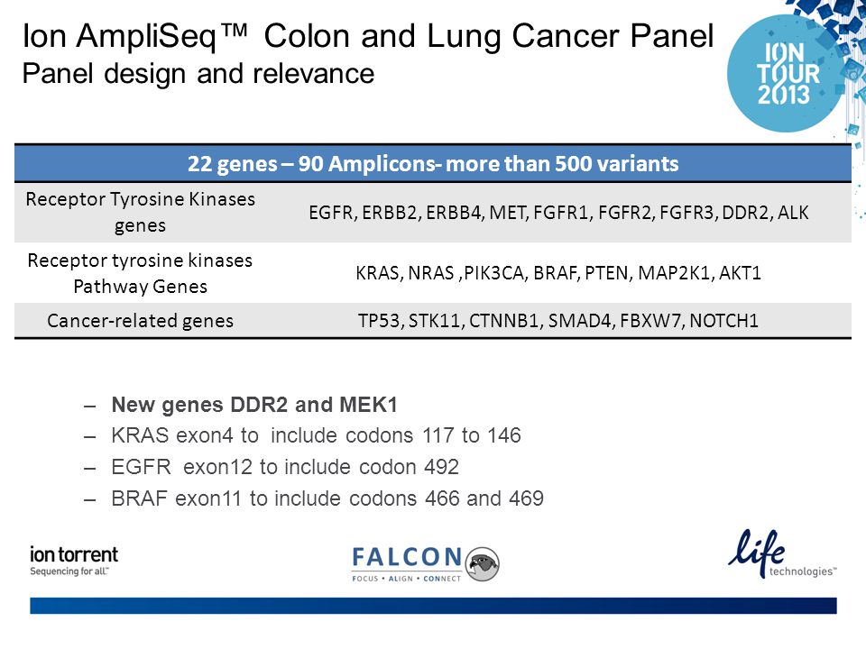 Ion AmpliSeq™ Colon and Lung Cancer Panel Panel design and relevance