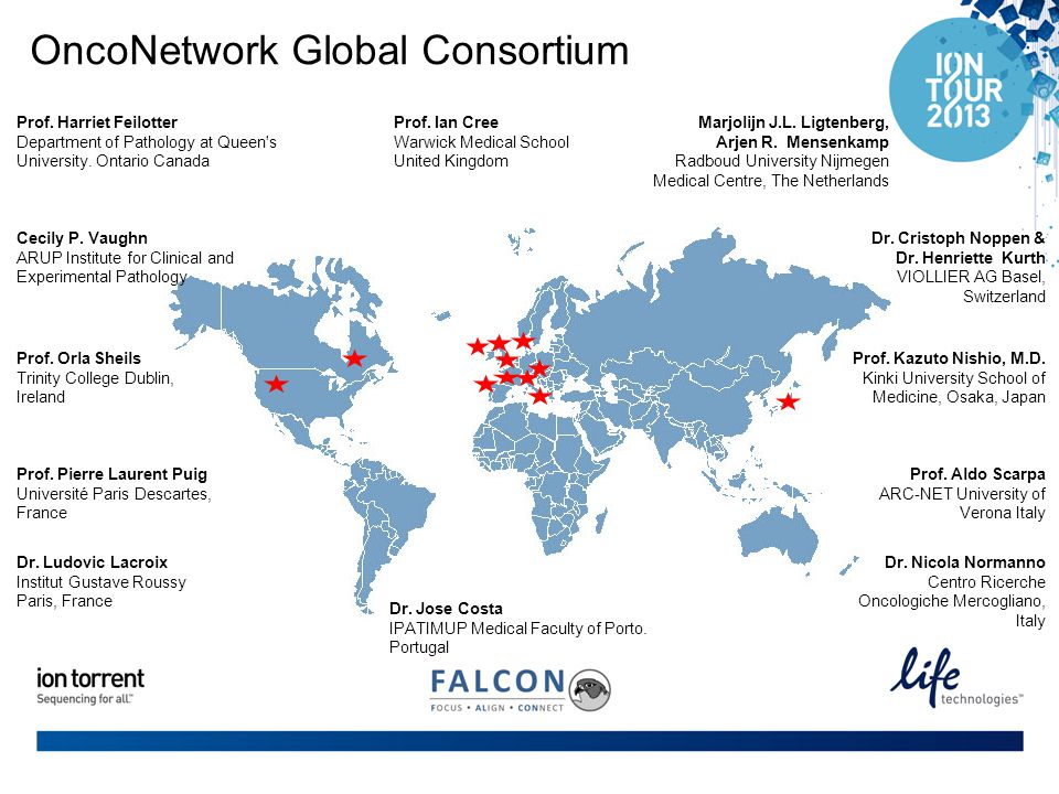 OncoNetwork Global Consortium