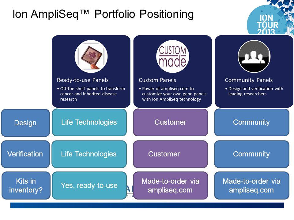 Ion AmpliSeq™ Portfolio Positioning