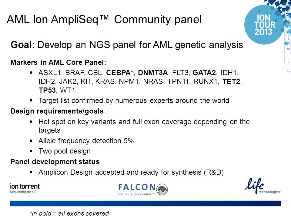 AML Ion AmpliSeq™ Community panel