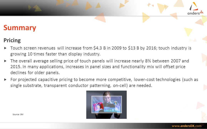 Summary Pricing.
