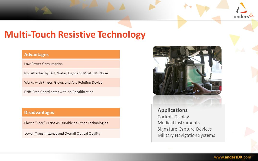 Multi-Touch Resistive Technology