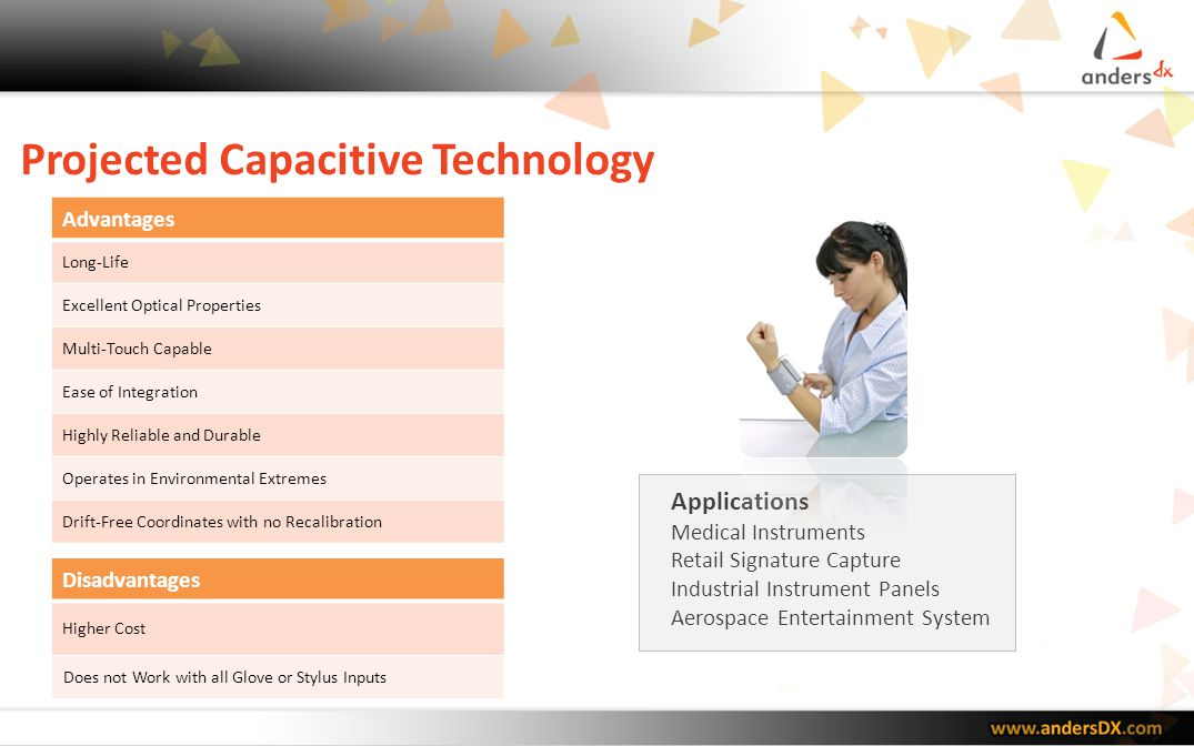 Projected Capacitive Technology