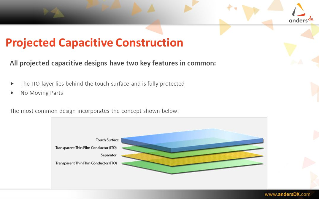 Projected Capacitive Construction