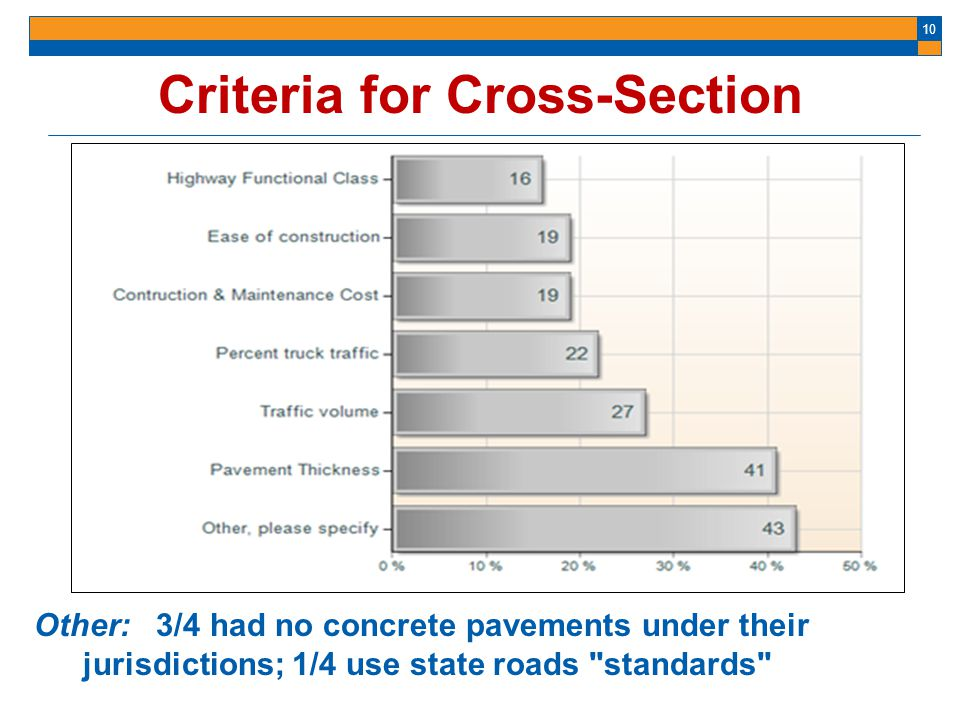 Criteria for Cross-Section