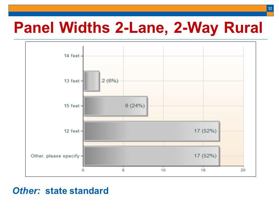 Panel Widths 2-Lane, 2-Way Rural