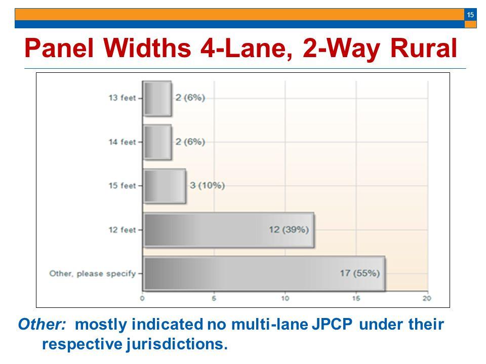 Panel Widths 4-Lane, 2-Way Rural