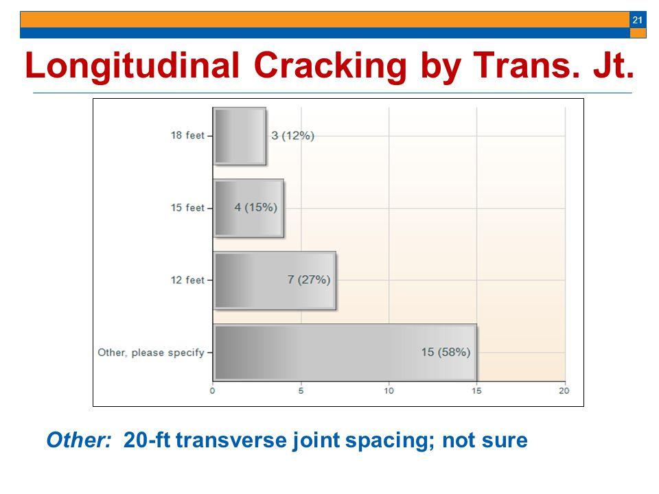 Longitudinal Cracking by Trans. Jt.