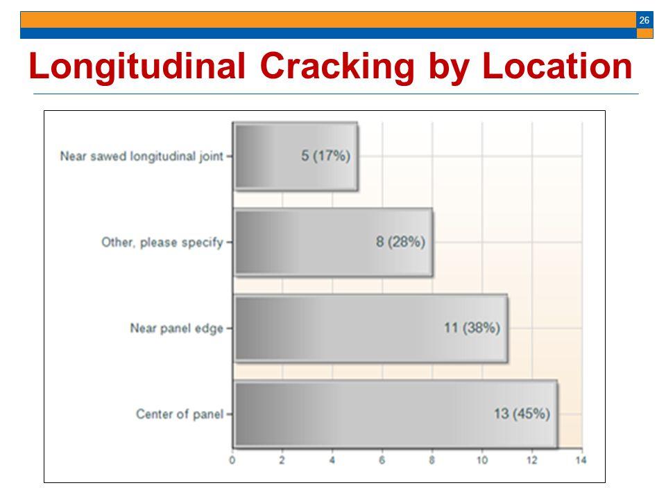 Longitudinal Cracking by Location