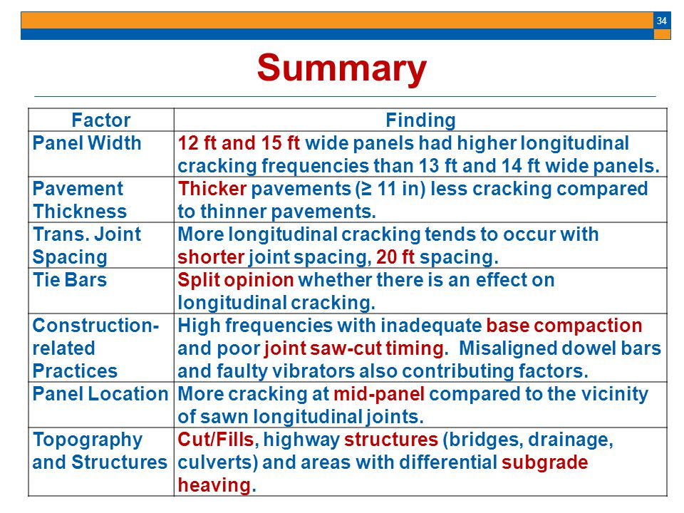 Summary Factor Finding Panel Width