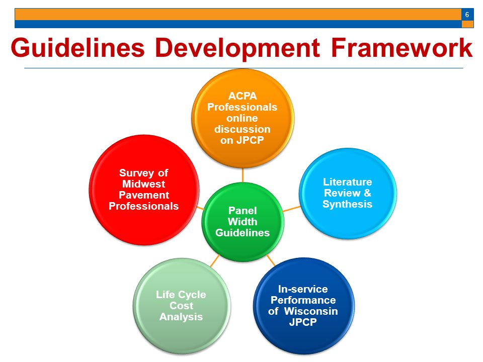 Guidelines Development Framework