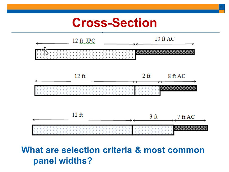 Cross-Section What are selection criteria & most common panel widths