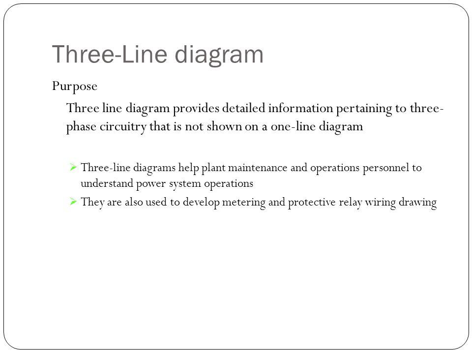 Three-Line diagram Purpose