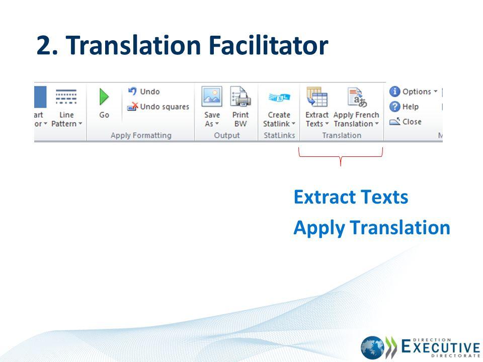 2. Translation Facilitator