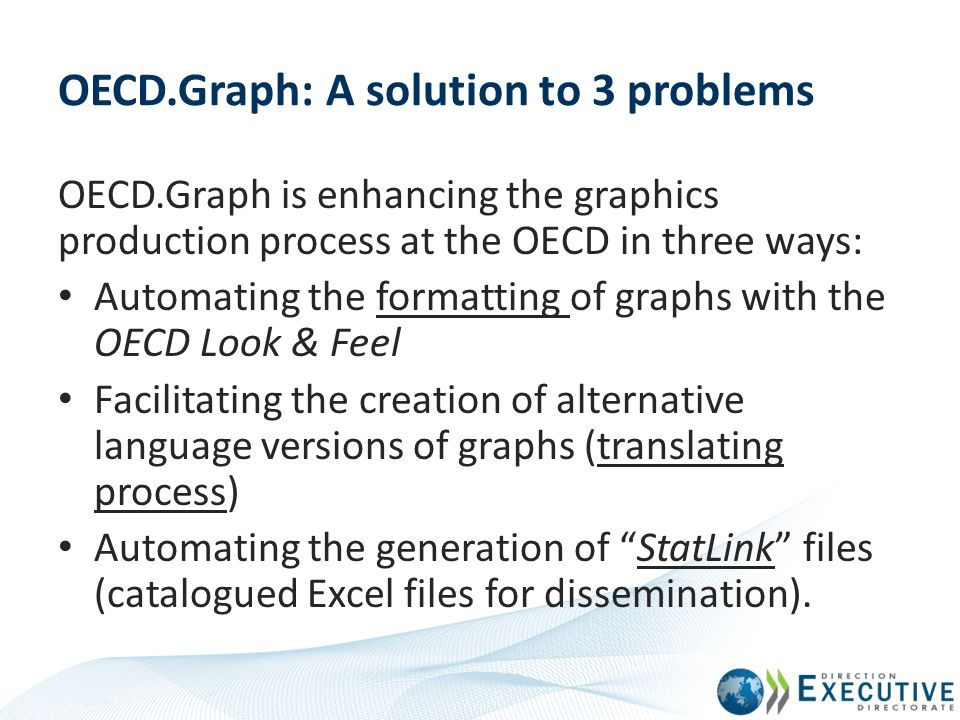 OECD.Graph: A solution to 3 problems