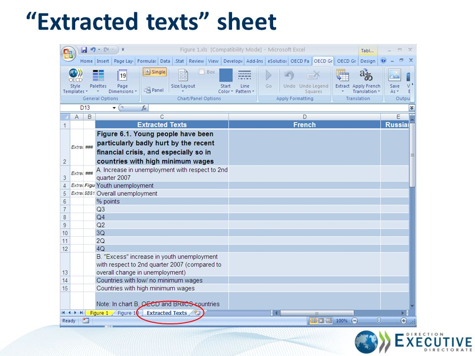 Extracted texts sheet