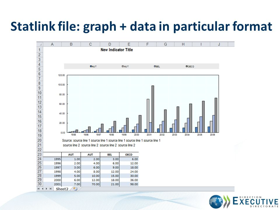 Statlink file: graph + data in particular format