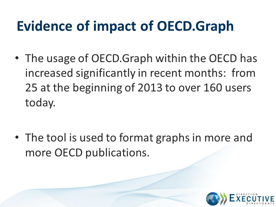 Evidence of impact of OECD.Graph