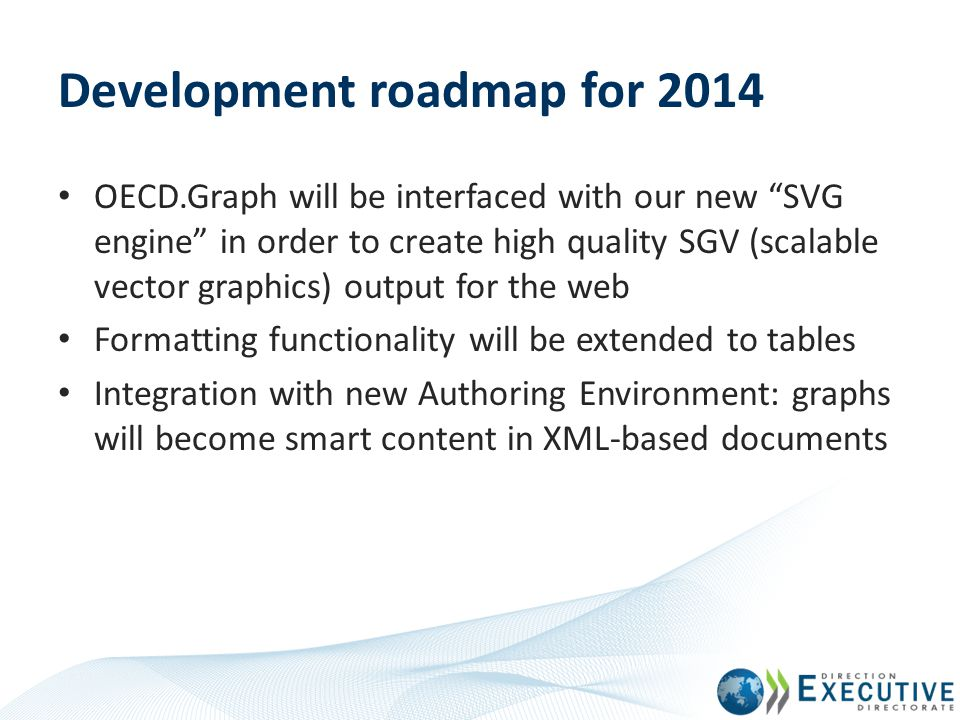 Development roadmap for 2014