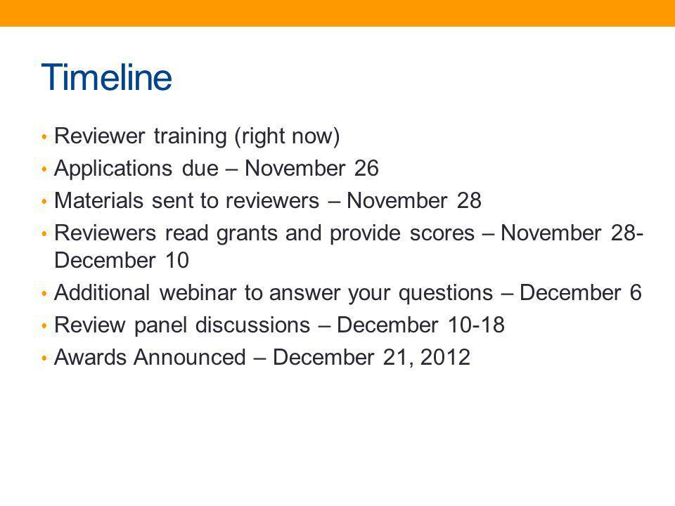 Timeline Reviewer training (right now) Applications due – November 26